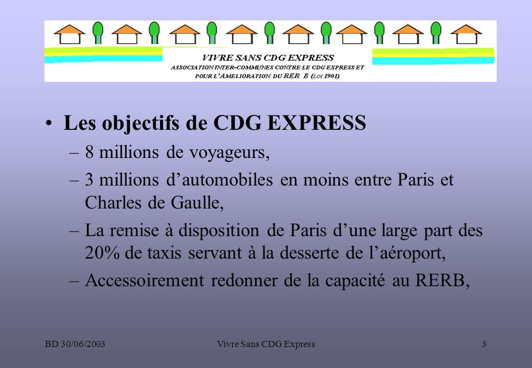BD 30/06/2003Vivre Sans CDG Express3 Les objectifs de CDG EXPRESS –8 millions de voyageurs, –3 millions dautomobiles en moins entre Paris et Charles d