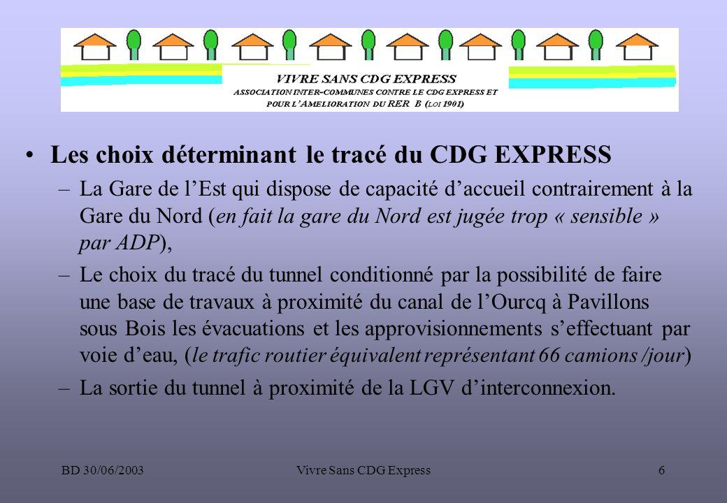 BD 30/06/2003Vivre Sans CDG Express6 Les choix déterminant le tracé du CDG EXPRESS –La Gare de lEst qui dispose de capacité daccueil contrairement à l