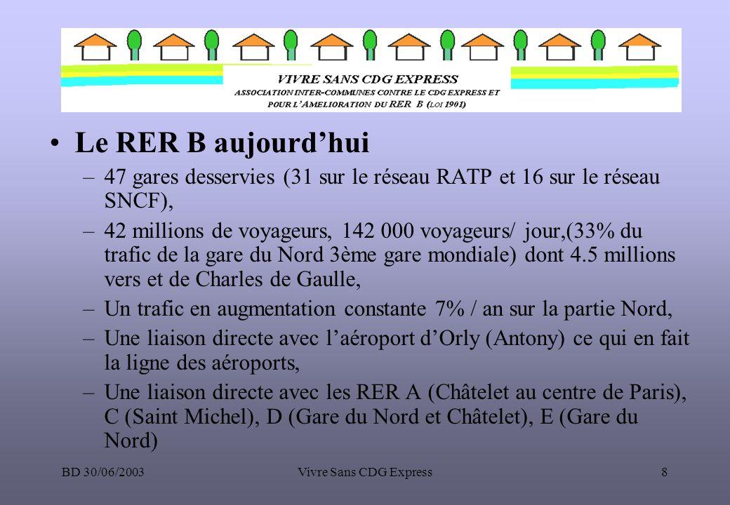 BD 30/06/2003Vivre Sans CDG Express19 Les objectifs de nos propositions 1 Circulation dun Airport Express entre Paris et laéroport en 19 minutes sur la ligne Paris Roissy Mitry, 2 Amélioration de la desserte (mise en omnibus) et de la fréquence des RER B sur toutes les gares du parcours (Drancy passerait de 4 RER/h à 20 RER/h en pointe), 3 Amélioration de la desserte du Parc des Expositions de Villepinte (trains terminus et Airport express).