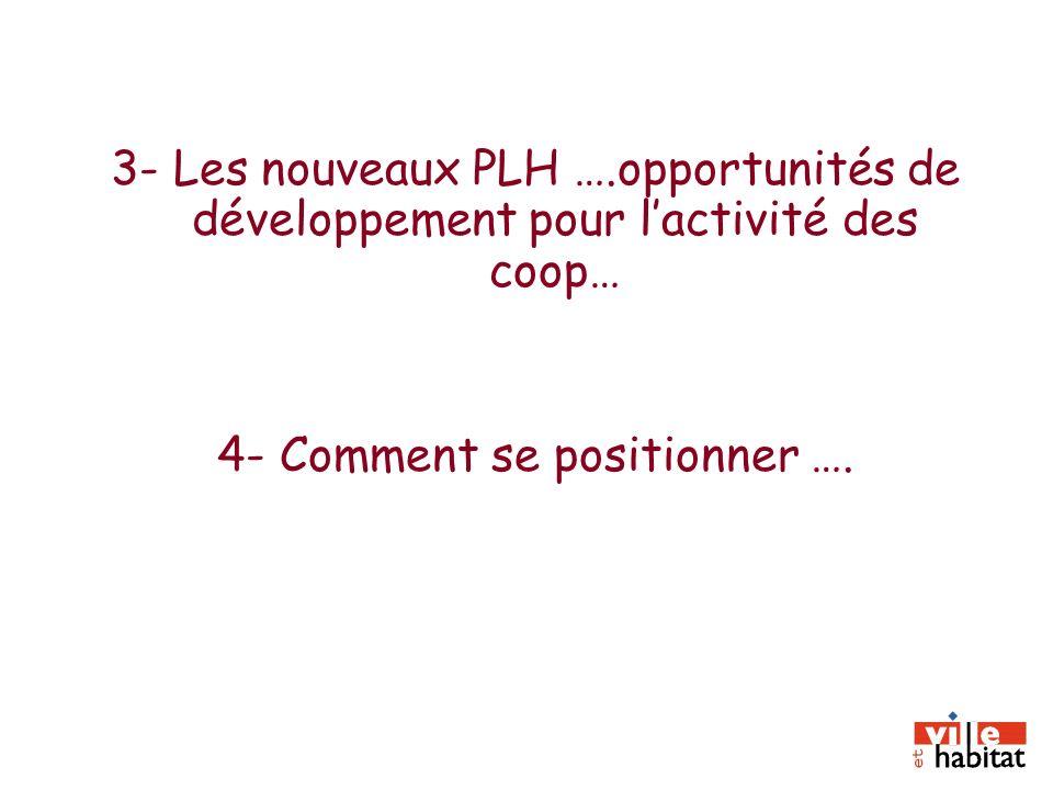 3- Les nouveaux PLH ….opportunités de développement pour lactivité des coop… 4- Comment se positionner ….