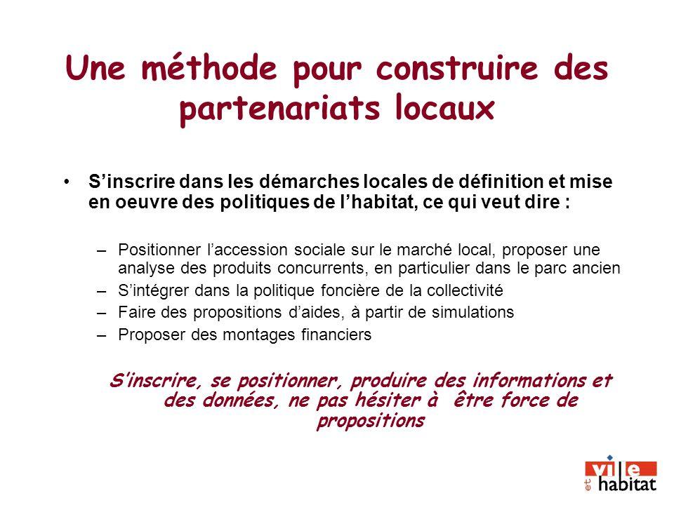 Une méthode pour construire des partenariats locaux Sinscrire dans les démarches locales de définition et mise en oeuvre des politiques de lhabitat, c
