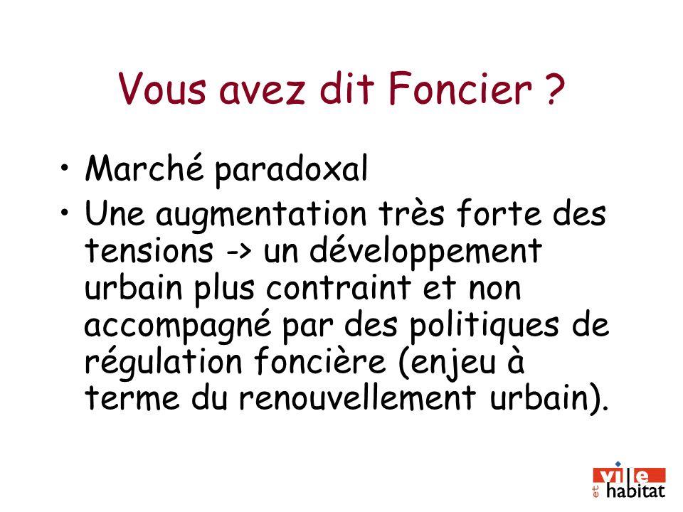 Vous avez dit Foncier ? Marché paradoxal Une augmentation très forte des tensions -> un développement urbain plus contraint et non accompagné par des