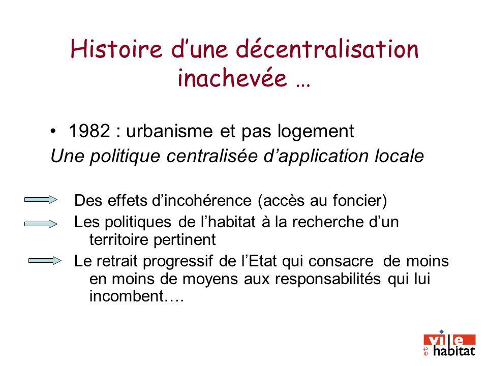 Histoire dune décentralisation inachevée … 1982 : urbanisme et pas logement Une politique centralisée dapplication locale Des effets dincohérence (acc