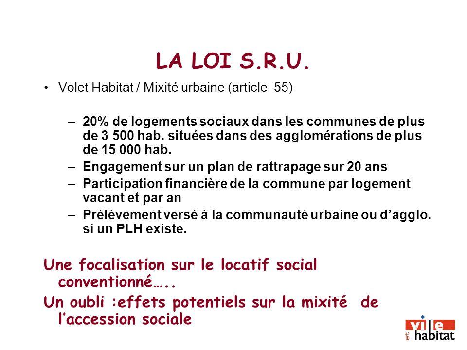 LA LOI S.R.U. Volet Habitat / Mixité urbaine (article 55) –20% de logements sociaux dans les communes de plus de 3 500 hab. situées dans des aggloméra