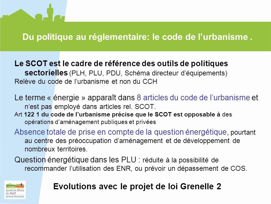14 Du politique au réglementaire: le code de lurbanisme. Le SCOT est le cadre de référence des outils de politiques sectorielles (PLH, PLU, PDU, Schém