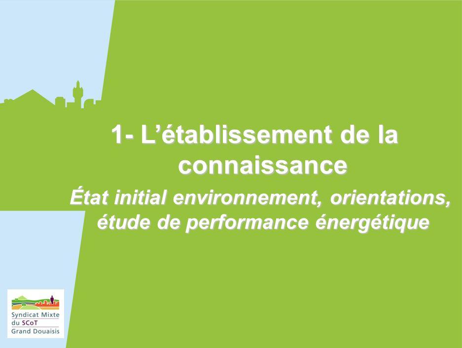 6 1- Létablissement de la connaissance État initial environnement, orientations, étude de performance énergétique État initial environnement, orientations, étude de performance énergétique