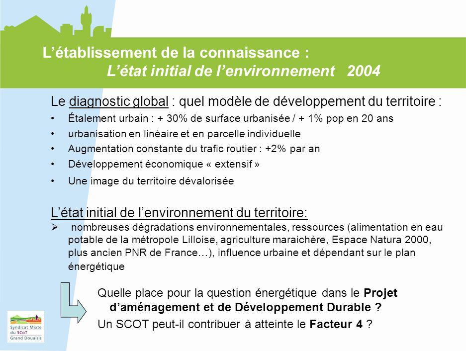 7 Le diagnostic global : quel modèle de développement du territoire : Étalement urbain : + 30% de surface urbanisée / + 1% pop en 20 ans urbanisation