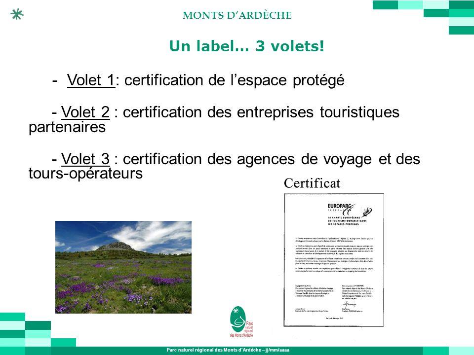 Parc naturel régional des Monts dArdèche – jj/mm/aaaa MONTS DARDÈCHE -Volet 1: certification de lespace protégé - Volet 2 : certification des entrepri