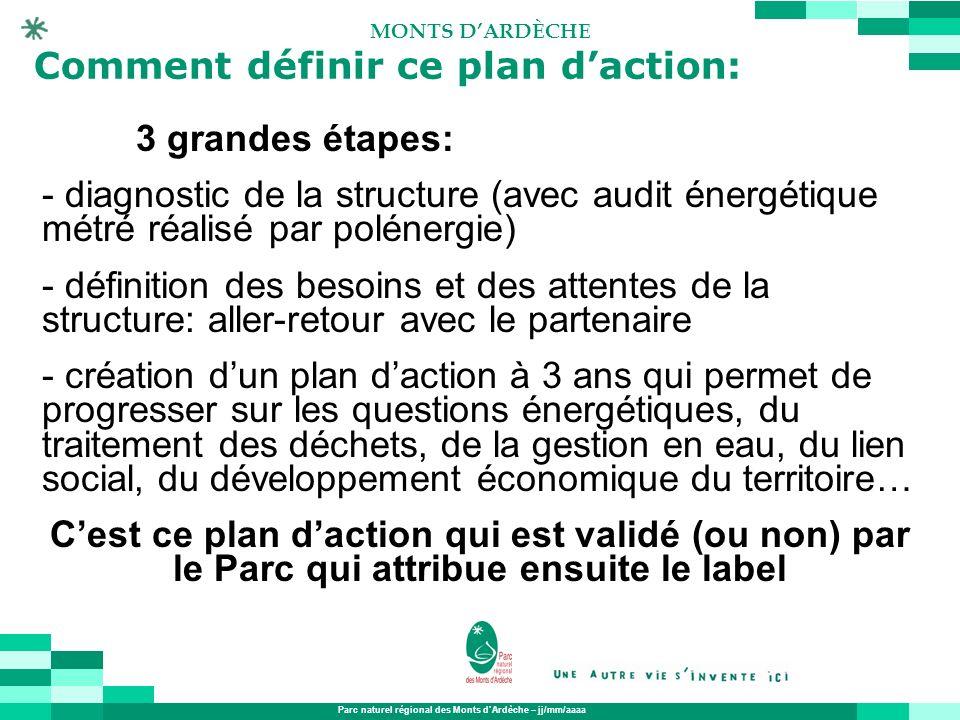 Parc naturel régional des Monts dArdèche – jj/mm/aaaa MONTS DARDÈCHE 3 grandes étapes: - diagnostic de la structure (avec audit énergétique métré réal