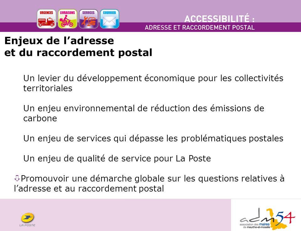 COURRIER 4 Un levier du développement économique pour les collectivités territoriales Un enjeu environnemental de réduction des émissions de carbone U