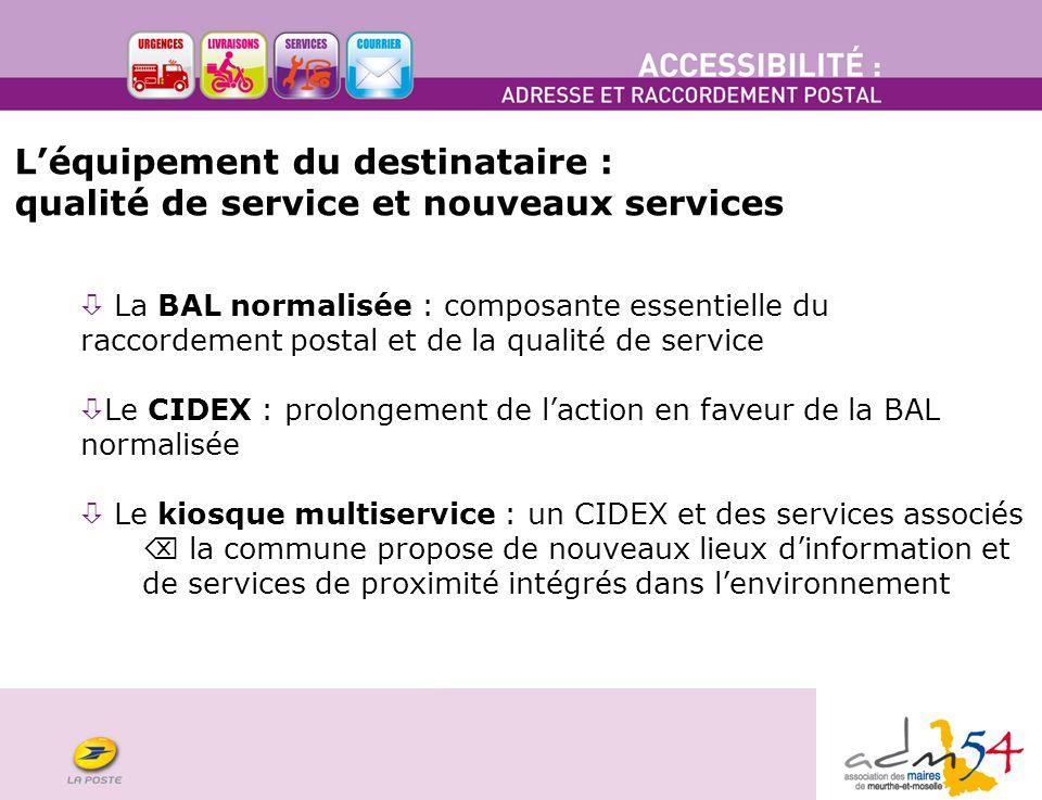 COURRIER La BAL normalisée : composante essentielle du raccordement postal et de la qualité de service ò Le CIDEX : prolongement de laction en faveur