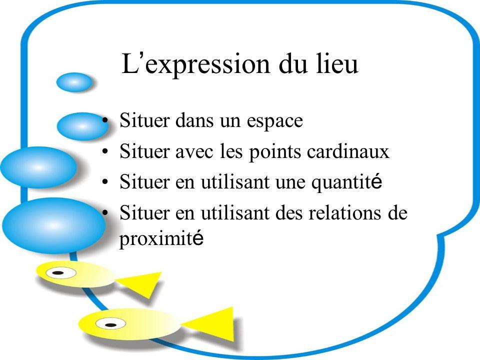 L expression du lieu Situer dans un espace Situer avec les points cardinaux Situer en utilisant une quantit é Situer en utilisant des relations de pro