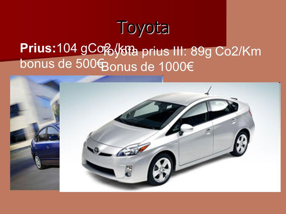 Toyota Prius:104 gCo2 /km, bonus de 500 Toyota prius III: 89g Co2/Km Bonus de 1000