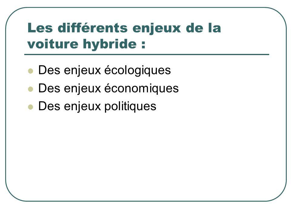 Les différents enjeux de la voiture hybride : Des enjeux écologiques Des enjeux économiques Des enjeux politiques
