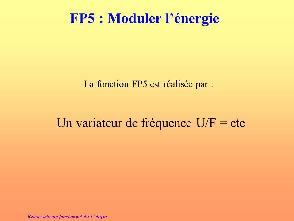 La fonction FP4 est réalisée par : Un automatisme utilisant une technologie à contacts Retour schéma fonctionnel du 1° degré FP4 : Gérer le déplacemen