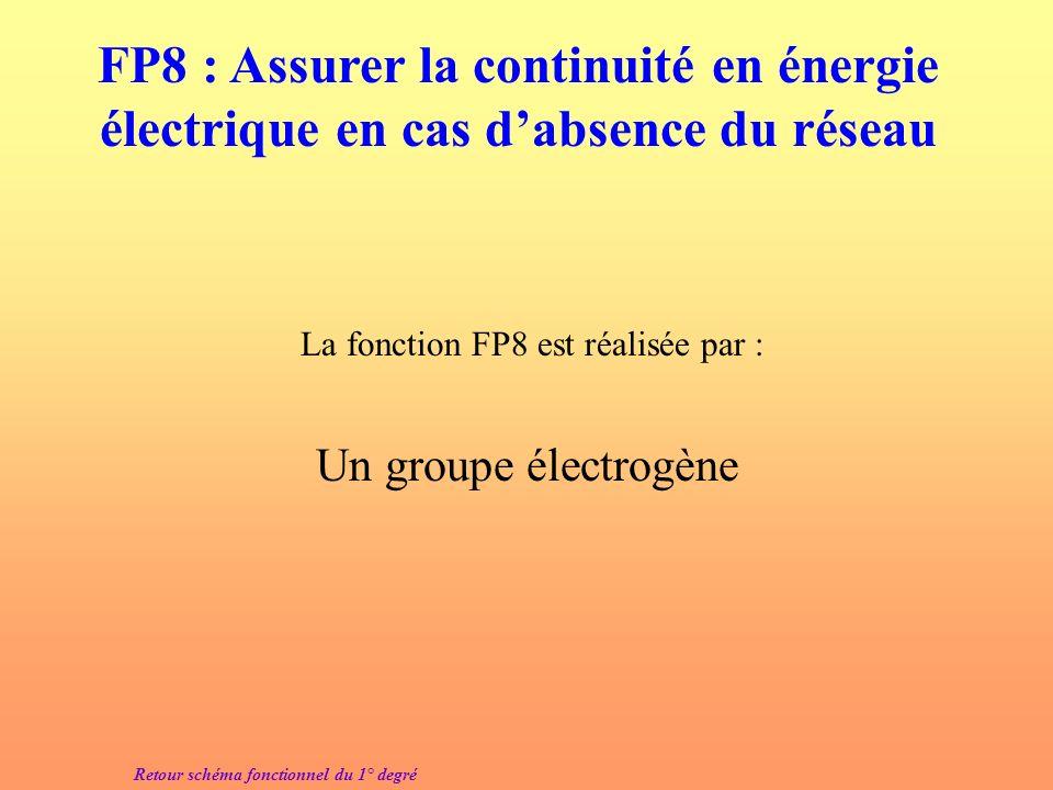 La fonction FP7 est réalisée par : Lensemble mécanique de rotation Retour schéma fonctionnel du 1° degré FP7 : Agir sur la position angulaire de la na