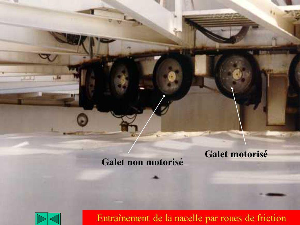 12 moteurs asynchrones triphasés de 1.4 kW Puissance mécanique totale pour la rotation : 16.8 kW