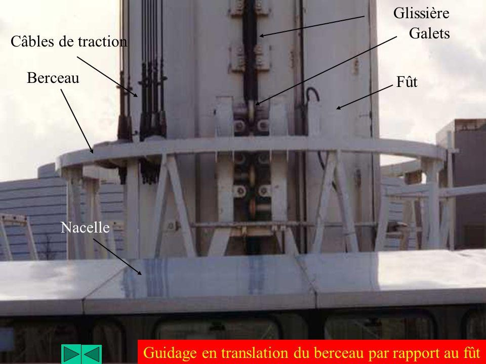 Entraînement de la nacelle par roues de friction Galet non motorisé Galet motorisé