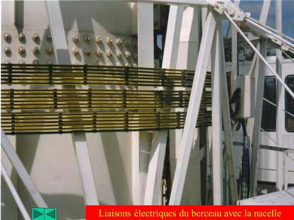 Câbles de traction Glissière Galets Fût Berceau Nacelle Guidage en translation du berceau par rapport au fût