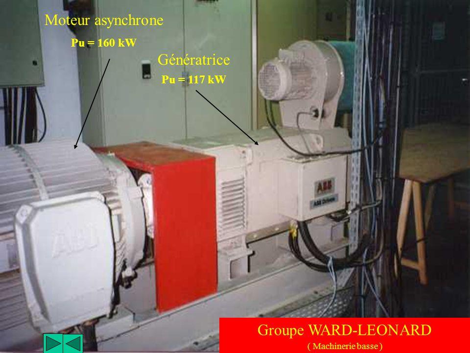 Groupe électrogène de secours ( Machinerie basse )