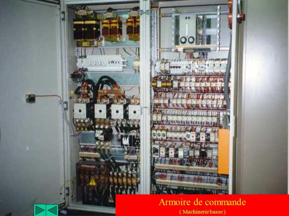 Moteur asynchrone Pu = 160 kW Génératrice Pu = 117 kW Groupe WARD-LEONARD ( Machinerie basse )