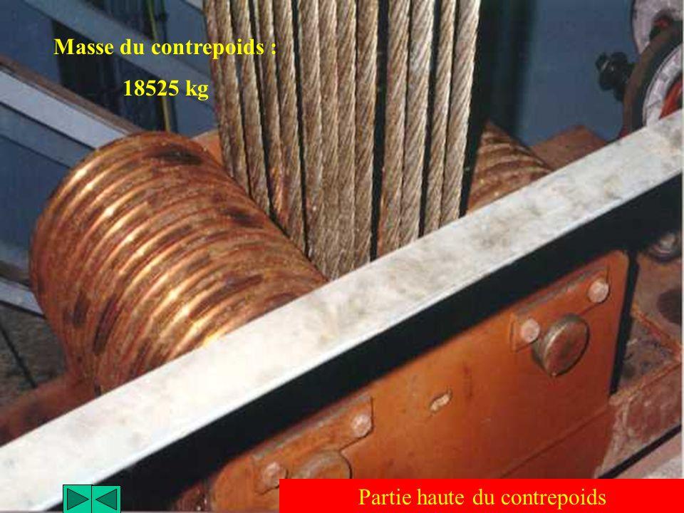 Le fût Diamètre : 4,30 m Intérieur du fût où se déplace le contrepoids