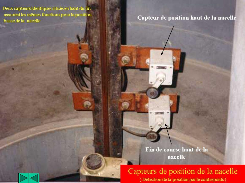 Un capteur identique situé en haut du fût permet de commander la décélération en descente de la nacelle Capteur dapproche Commande de la décélération