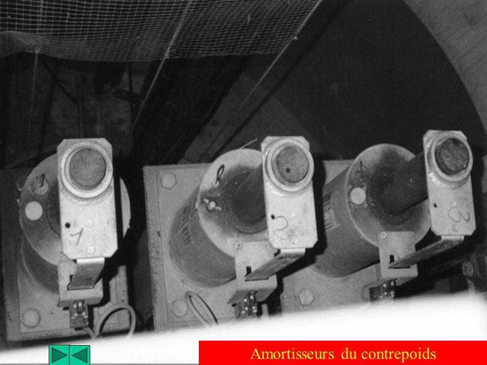 Deux capteurs identiques situés en haut du fût assurent les mêmes fonctions pour la position basse de la nacelle Capteur de position haut de la nacell