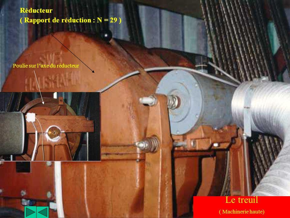 Le local se situe en haut de la GYROTOUR Local de la machinerie haute