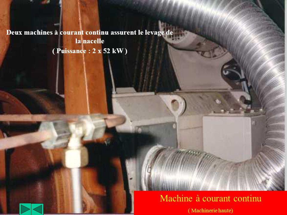 Réducteur ( Rapport de réduction : N = 29 ) Poulie sur laxe du réducteur Le treuil ( Machinerie haute)