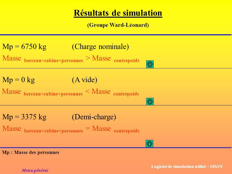 Étape 4 Étape initiale 5 6 7 8 Rotation nacelle Rotation nacelle Fin daccélération en descente Rotation nacelle Descente à la vitesse V2 de la nacelle