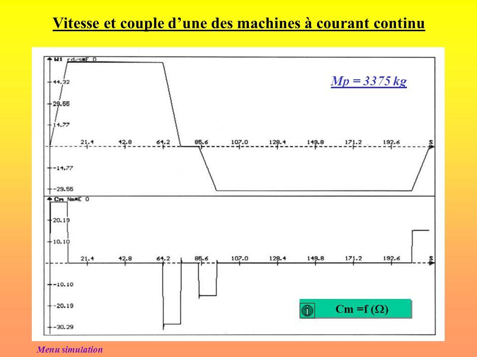 GENE MCC1 MCC2 MAS 400 V, 50Hz 52 kW 117 kW Excitation de MCC1 ( indépendante) Excitation de MCC2 ( indépendante) 160 kW I Ug Um1 Um2 Fonctionnement m