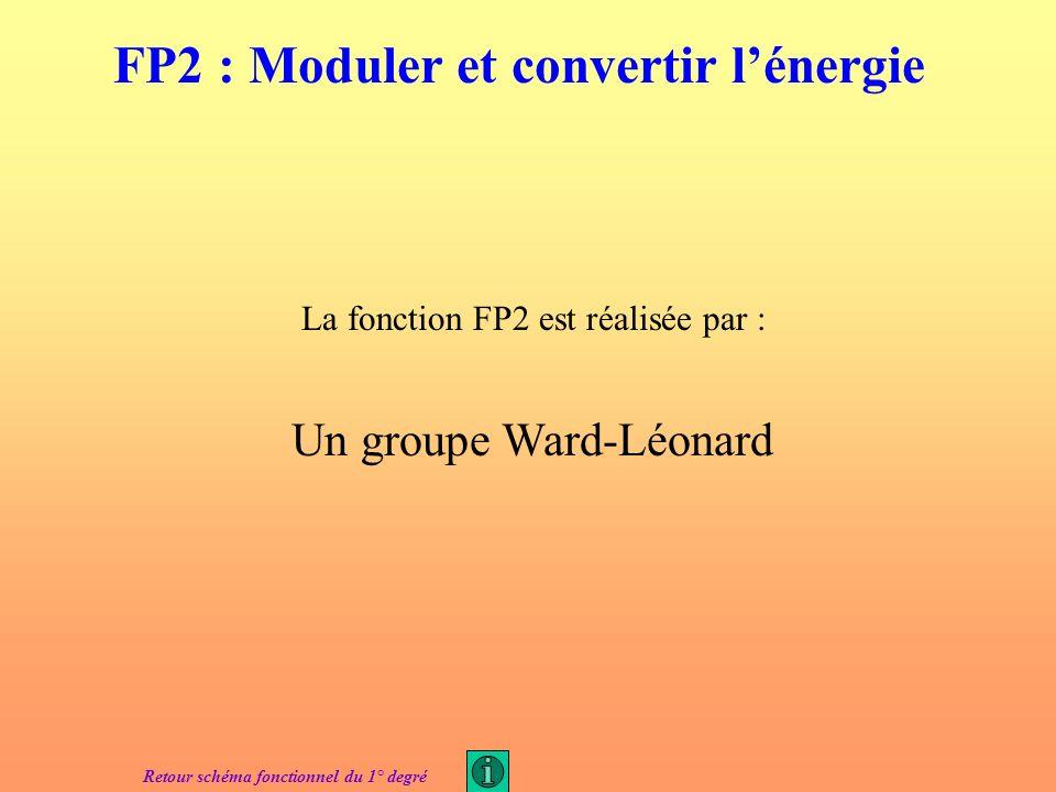 La fonction FP1 est réalisée par : Un automatisme utilisant une technologie à contacts Retour schéma fonctionnel du 1° degré FP1 : Gérer le déplacemen