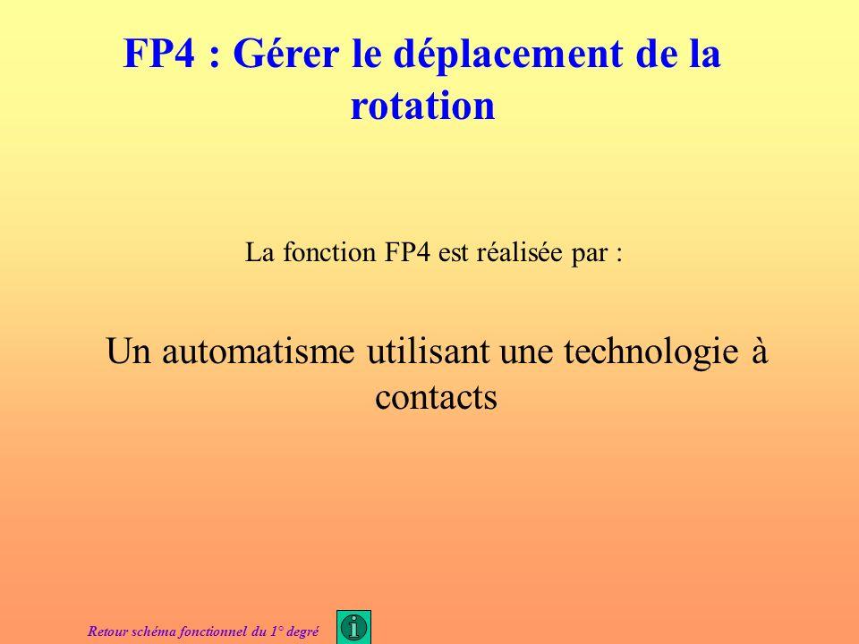 La fonction FP3 est réalisée par : Lensemble mécanique de levage Retour schéma fonctionnel du 1° degré FP3 : Agir sur la position verticale de la nace