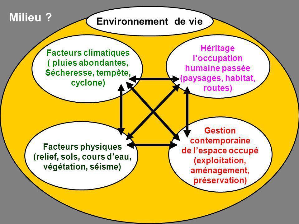 Zone Industrialo- portuaire de Dunkerque Gravelines, Nord Pression industrielle sur contact mer/fleuve