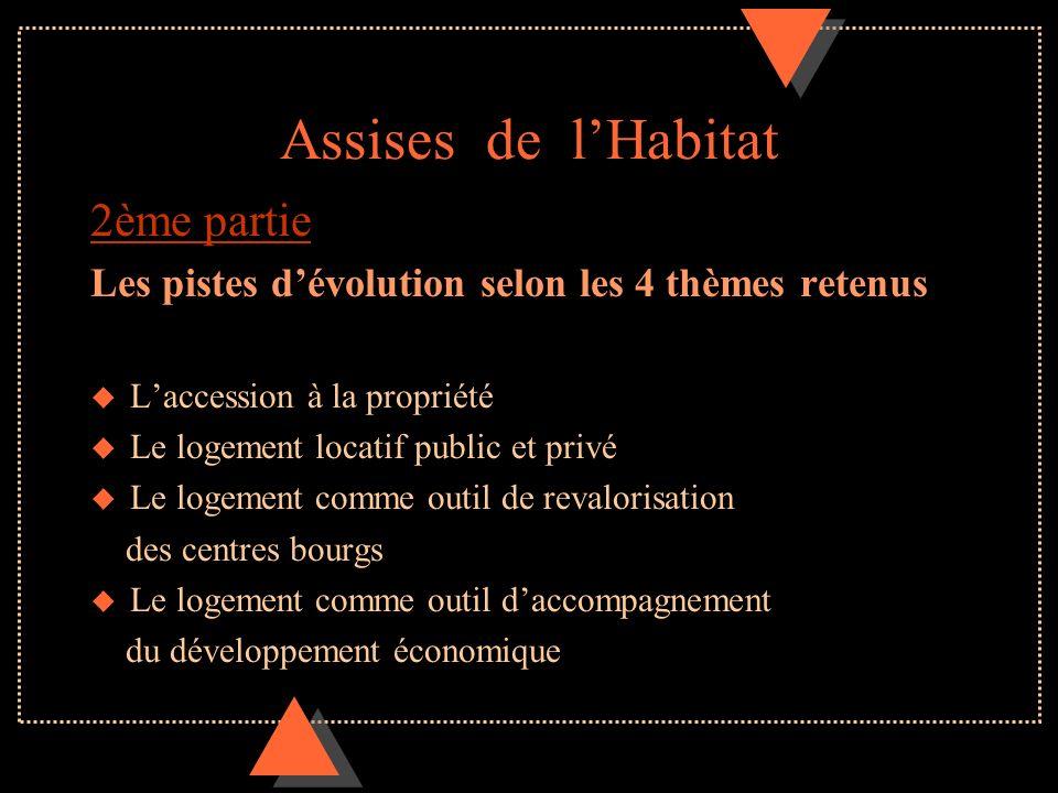 Assises de lHabitat 2ème partie Les pistes dévolution selon les 4 thèmes retenus u Laccession à la propriété u Le logement locatif public et privé u L