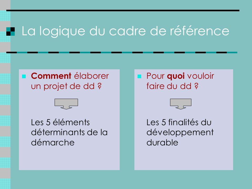 La logique du cadre de référence Comment élaborer un projet de dd .
