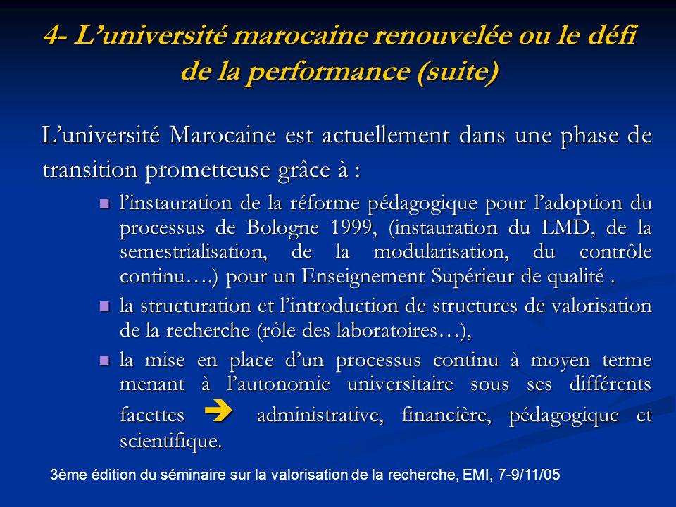 5- La Recherche à la lumière de lévaluation européenne Lévaluation européenne basée sur létude bibliométrique, lanalyse de questionnaires et les visites sur le terrain a identifié les points forts et les faiblesses de la recherche au Maroc: A- les points forts: Le Maroc 3ème puissance en matière de recherche en Afrique Le Maroc 3ème puissance en matière de recherche en Afrique Un potentiel humain de qualité Un potentiel humain de qualité Une couverture de lensemble des domaines avec prédominance des sciences et sciences et techniques Une couverture de lensemble des domaines avec prédominance des sciences et sciences et techniques 3ème édition du séminaire sur la valorisation de la recherche, EMI, 7-9/11/05