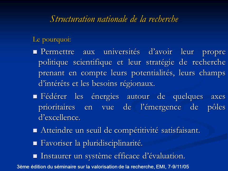 Structuration nationale de la recherche (suite) Le comment : A travers la normalisation des unités de recherche à partir de la typologie proposée par le Ministère, Par linstauration dun système de financement,de labellisation et dévaluation.