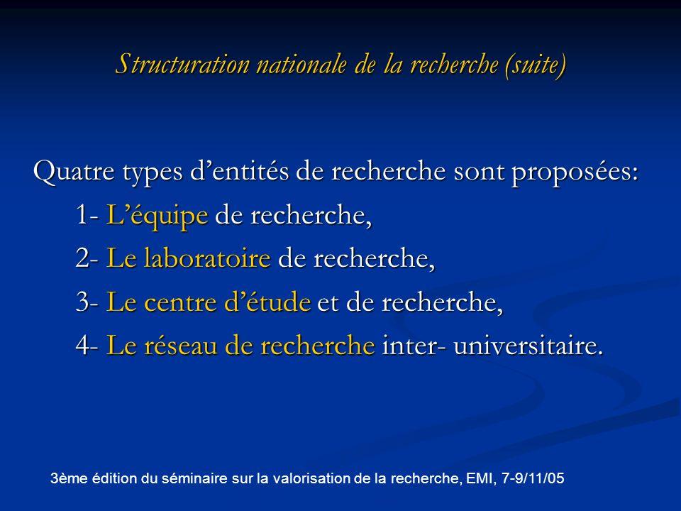 Analyse des structures de recherche à lUM5A 3ème édition du séminaire sur la valorisation de la recherche, EMI, 7-9/11/05
