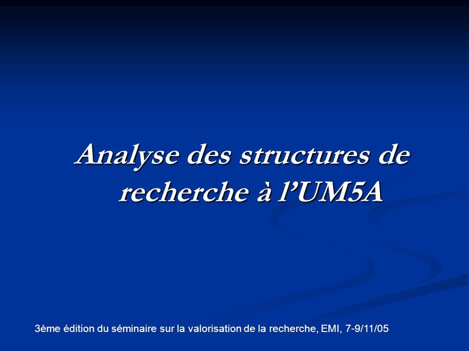 lUM5A héberge 20% des UFR nationales 3ème édition du séminaire sur la valorisation de la recherche, EMI, 7-9/11/05