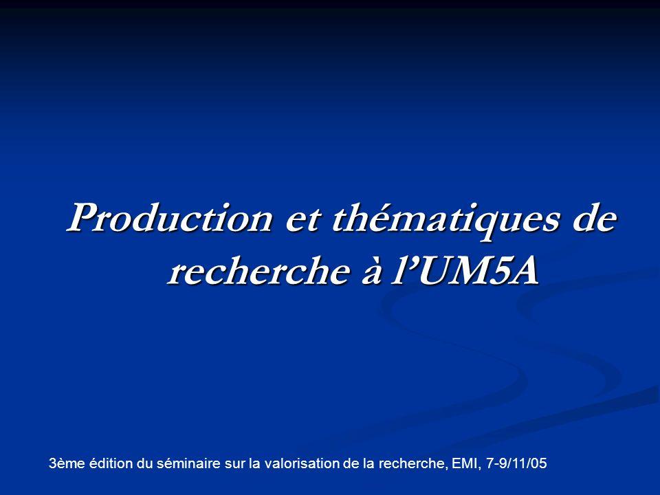 Production scientifique de lUM5A Selon lévaluation des experts européens, pour la Selon lévaluation des experts européens, pour la période (1999 -2001): période (1999 -2001): - Les publications de lUM5 Agdal dans les revues internationales relatives aux domaines des sciences de lingénieur, de la physique et de la chimie représentent 24,8% de la production nationale.