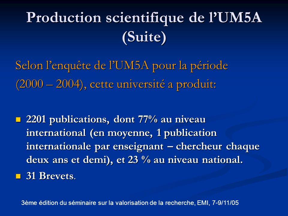 Production scientifique de niveau international 3ème édition du séminaire sur la valorisation de la recherche, EMI, 7-9/11/05