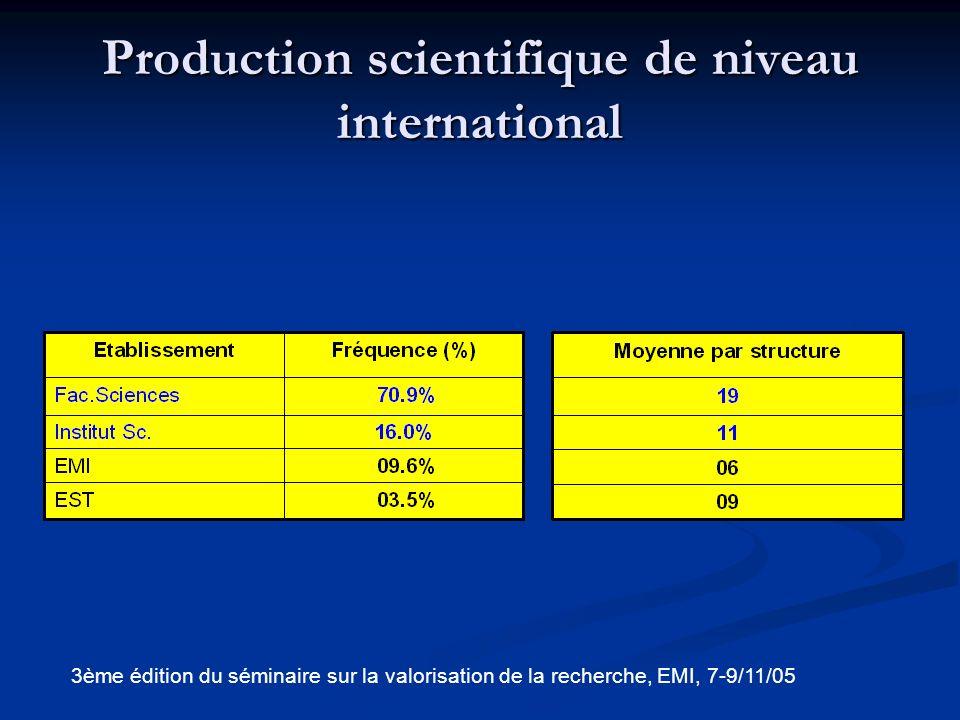 Publications nationales par établissement 3ème édition du séminaire sur la valorisation de la recherche, EMI, 7-9/11/05