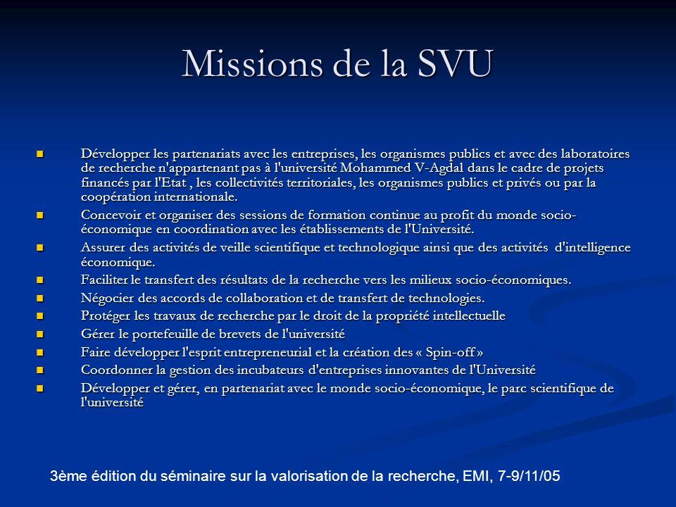 Structure de valorisation de la Présidence (SVP) 3ème édition du séminaire sur la valorisation de la recherche, EMI, 7-9/11/05