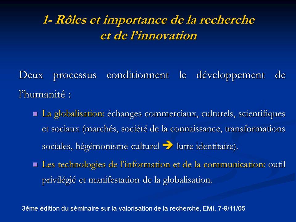 1- Rôles et importance de la recherche et de linnovation (suite) La société de la connaissance basée sur lindustrie du savoir où la recherche et sa valorisation constituent un facteur majeur du développement économique et du progrès social.
