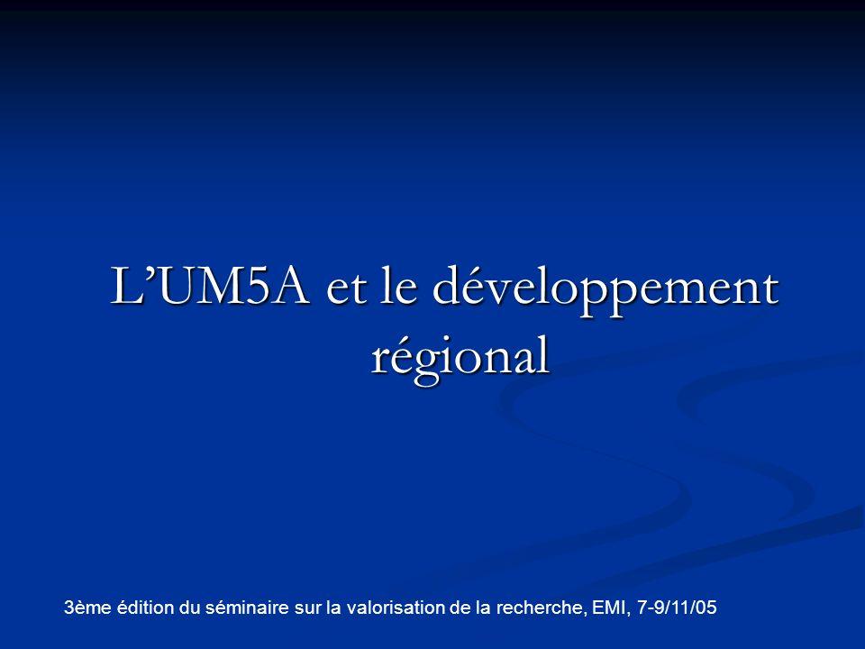 Activités de lUM5A en relation avec le développement de sa région Les thématiques de recherche liées à la région constituent une priorité pour la recherche appliquée réalisée par les structures de recherche de lUM5A (voir liste ci-dessous).