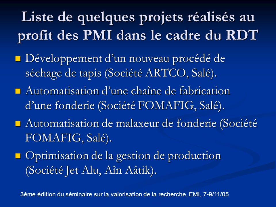 Liste de quelques thèses soutenues à lUM5A relatives à sa région Biologie « Structure et Typologie du peuplement de la faune culicidienne des zone Marecageuses du Bouregreg au niveau de rabat – Salé » Jouid Nadia, 1999.