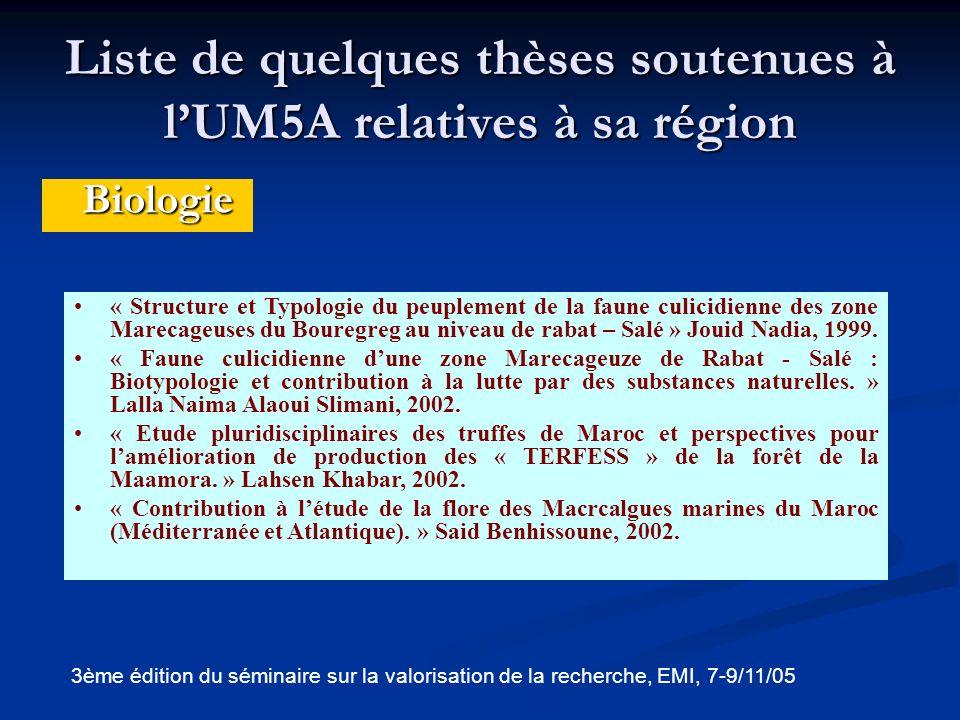Liste de quelques thèses soutenues à lUM5A relatives à la région (Suite) Géologie « La zone de Rabat – Tiflet (Meseta Nord – Occidentale, Maroc) au silurien supérieur – dévonien inférieur.