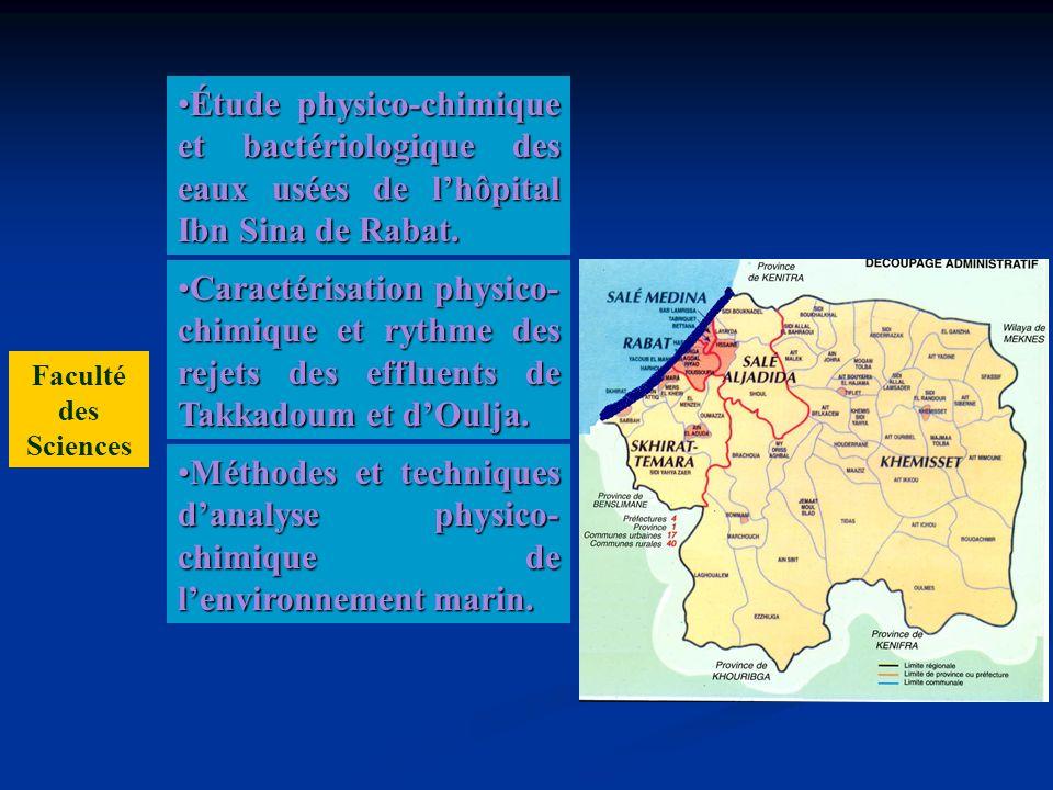 Faculté des Sciences Étude physico-chimique et bactériologique des eaux usées de lhôpital Ibn Sina de Rabat.Étude physico-chimique et bactériologique des eaux usées de lhôpital Ibn Sina de Rabat.